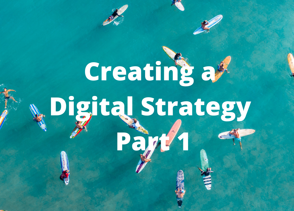 CREATING A DIGITAL STRATEGY Part 1:                SMART Goals Align with your Mission & Vision